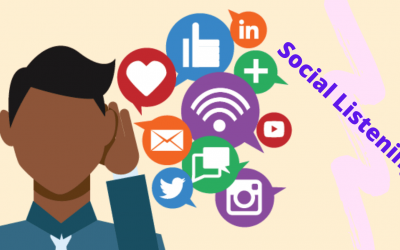 Social Media Listening: What You actually Need to Know to Get Started