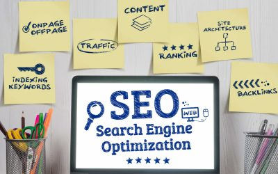 5 SEO Keyword Research Prominence You Must Know in 2021